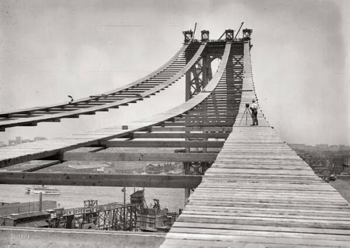 Sentiero temporanea, Ponte di Manhattan, New York, 15 luglio 1908. Photo by George Grantham Bain