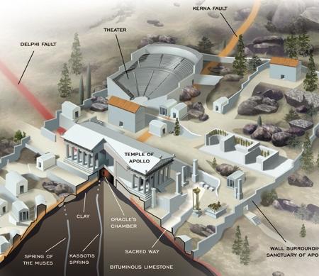 Oracolo di Delfi - Ricostruzione del santuario