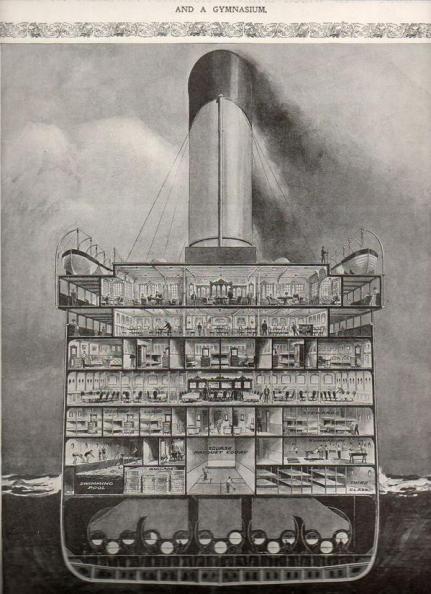Sezione del Titanic