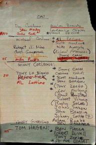 Il cast potenziale di Francis Ford Coppola per Il Padrino, 1970
