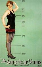 Misure ideali per le donne americane nel 1920