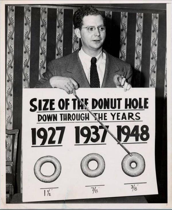 Dimensione del buco delle ciambelle nel corso degli anni