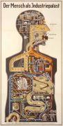 L'uomo come un palazzo industriale, 1926