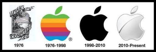 Evoluzione del logo Apple