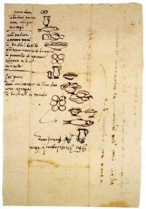 Lista della spesa del 16 ° secolo di Michelangelo. Ha illustrato la lista perché il servo era analfabeta