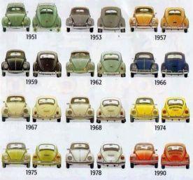 Evoluzione della Volkswagen Beetle, 1951-1990