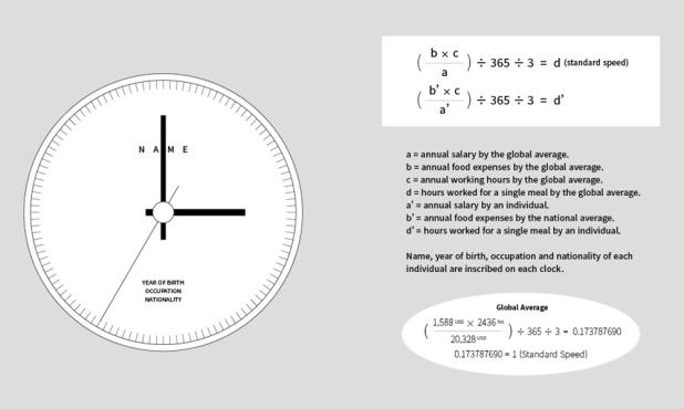 """Proper Time"" by Lee Wan"