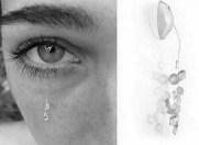 Lenti a contatto con lacrima incorporata