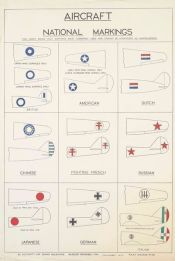 Poster di Aircraft National Markings by Air Board Melbourne (1942)