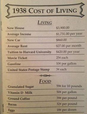 Costo della vita, 1938