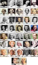 Evoluzione di Marilyn Monroe 1926-1962